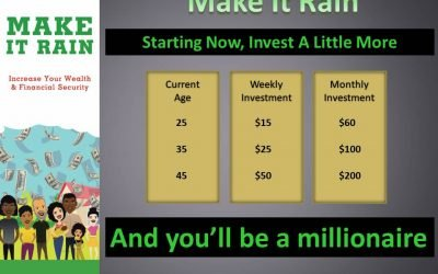 """Have """"The Talk"""" with your children to begin creating Financial Freedom starting with their first job."""